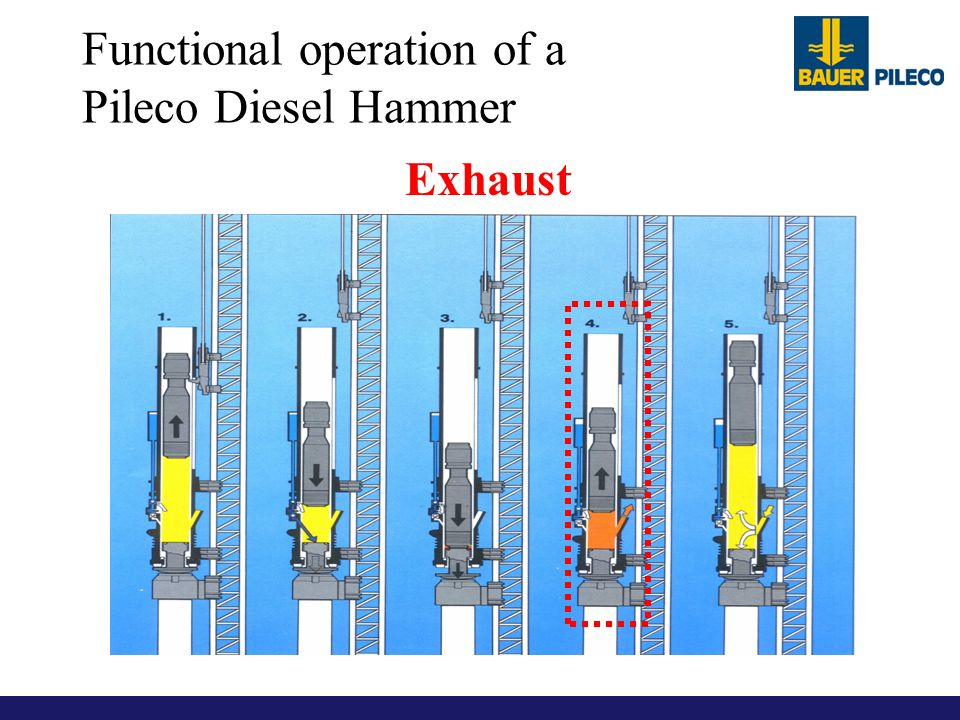 Functional operation of a Pileco Diesel Hammer Exhaust
