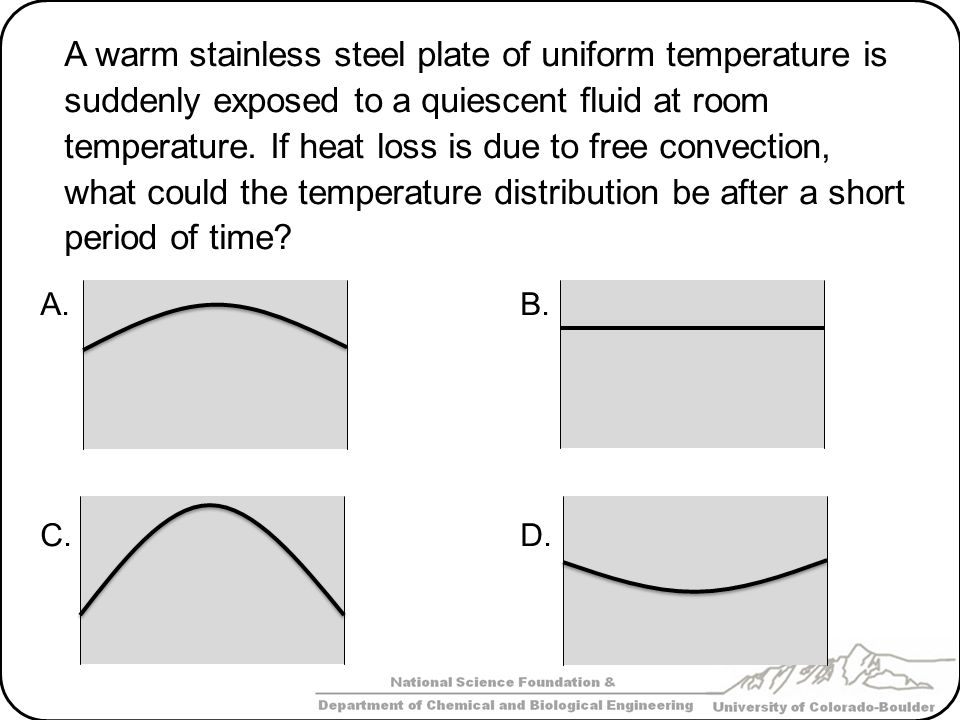A warm stainless steel plate of uniform temperature is suddenly exposed to a quiescent fluid at room temperature. If heat loss is due to free convecti