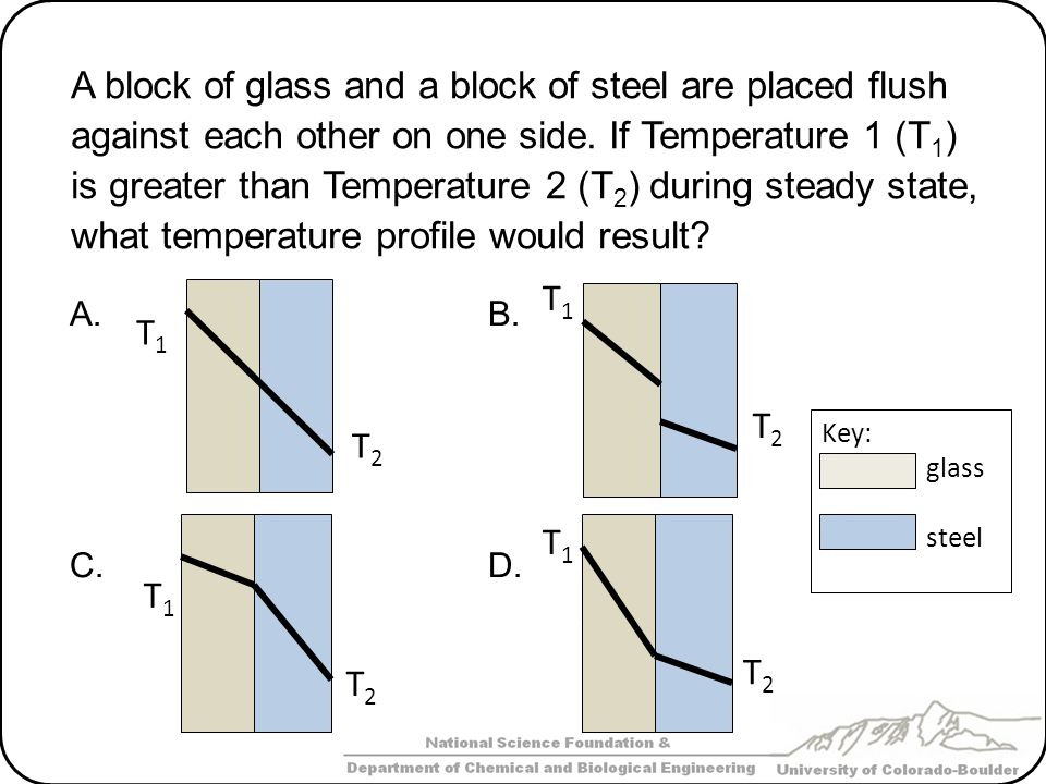 A block of glass and a block of steel are placed flush against each other on one side. If Temperature 1 (T 1 ) is greater than Temperature 2 (T 2 ) du