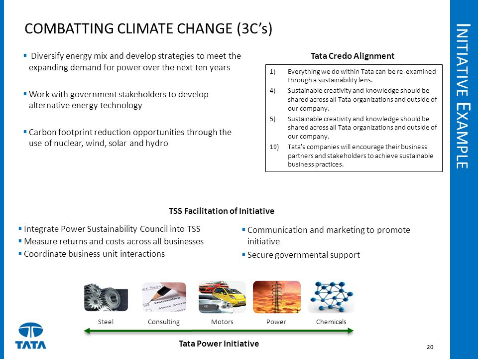 I NITIATIVE E XAMPLE 20 COMBATTING CLIMATE CHANGE (3Cs) Integrate Power Sustainability Council into TSS Measure returns and costs across all businesses Coordinate business unit interactions 1)Everything we do within Tata can be re-examined through a sustainability lens.