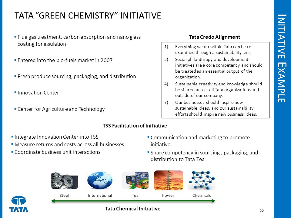 I NITIATIVE E XAMPLE 22 TATA GREEN CHEMISTRY INITIATIVE Integrate Innovation Center into TSS Measure returns and costs across all businesses Coordinate business unit interactions 1)Everything we do within Tata can be re- examined through a sustainability lens.