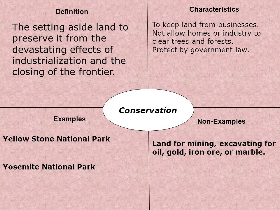 : Conservation Definition Characteristics Examples Non-Examples The setting aside land to preserve it from the devastating effects of industrializatio