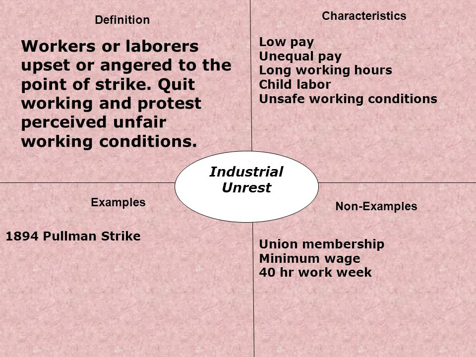 : Industrial Unrest Definition Characteristics Examples Non-Examples Workers or laborers upset or angered to the point of strike. Quit working and pro