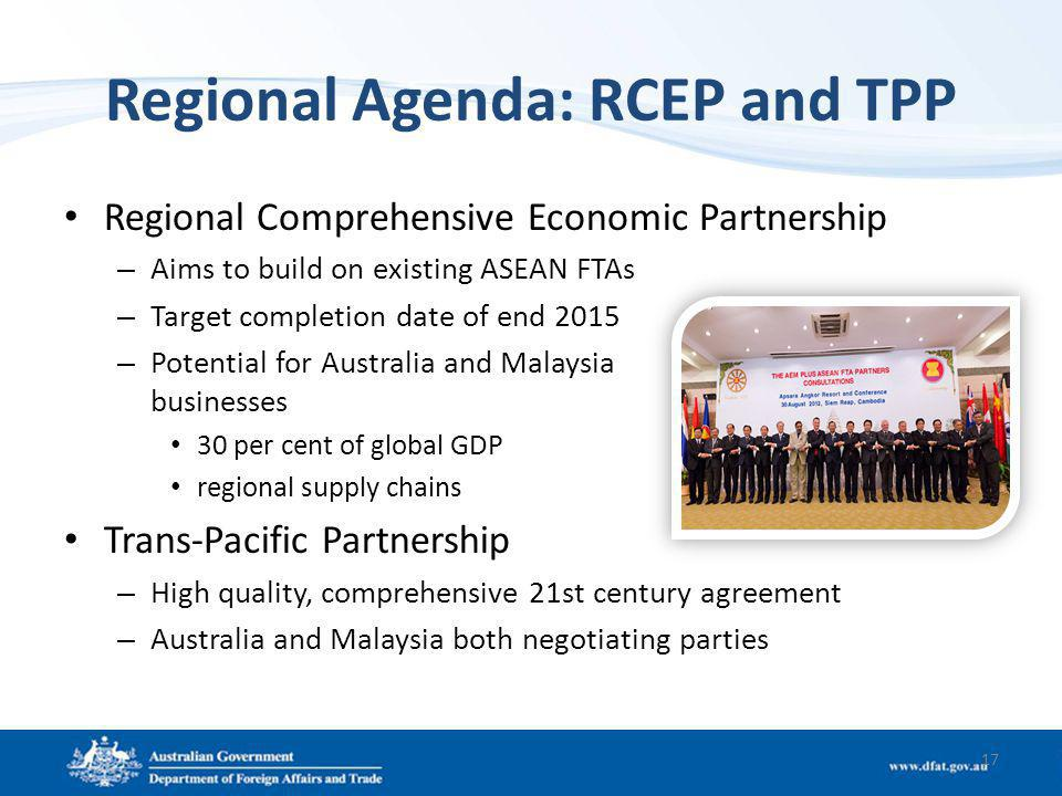 Regional Agenda: RCEP and TPP Regional Comprehensive Economic Partnership – Aims to build on existing ASEAN FTAs – Target completion date of end 2015