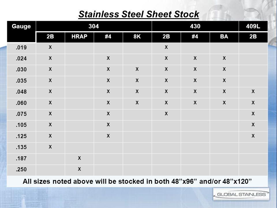 Stainless Steel Sheet Stock Gauge304430409L 2BHRAP#48K2B#4BA2B.019 XX.024 XXXXX.030 XXXXXX.035 XXXXXX.048 XXXXXXX.060 XXXXXXX.075 XXXX.105 XXX.125 XXX