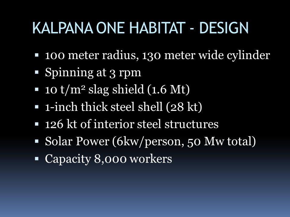 KALPANA ONE HABITAT - DESIGN 100 meter radius, 130 meter wide cylinder Spinning at 3 rpm 10 t/m 2 slag shield (1.6 Mt) 1-inch thick steel shell (28 kt) 126 kt of interior steel structures Solar Power (6kw/person, 50 Mw total) Capacity 8,000 workers