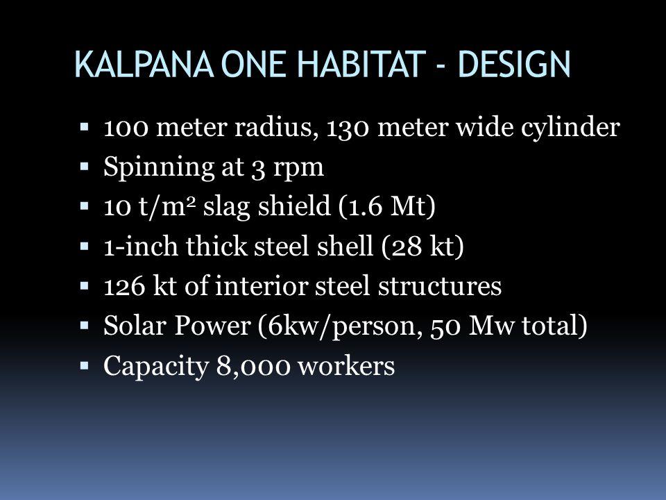 KALPANA ONE HABITAT - DESIGN 100 meter radius, 130 meter wide cylinder Spinning at 3 rpm 10 t/m 2 slag shield (1.6 Mt) 1-inch thick steel shell (28 kt