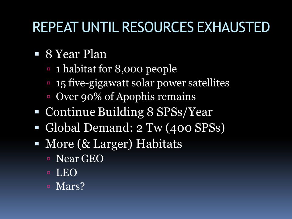 REPEAT UNTIL RESOURCES EXHAUSTED 8 Year Plan 1 habitat for 8,000 people 15 five-gigawatt solar power satellites Over 90% of Apophis remains Continue B