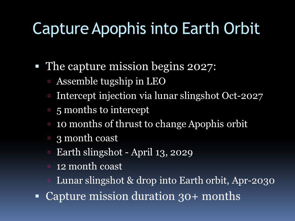 Capture Apophis into Earth Orbit The capture mission begins 2027: Assemble tugship in LEO Intercept injection via lunar slingshot Oct-2027 5 months to
