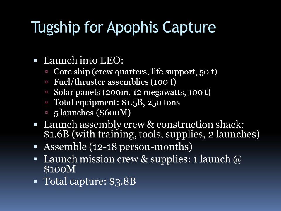 Tugship for Apophis Capture Launch into LEO: Core ship (crew quarters, life support, 50 t) Fuel/thruster assemblies (100 t) Solar panels (200m, 12 megawatts, 100 t) Total equipment: $1.5B, 250 tons 5 launches ($600M) Launch assembly crew & construction shack: $1.6B (with training, tools, supplies, 2 launches) Assemble (12-18 person-months) Launch mission crew & supplies: 1 launch @ $100M Total capture: $3.8B