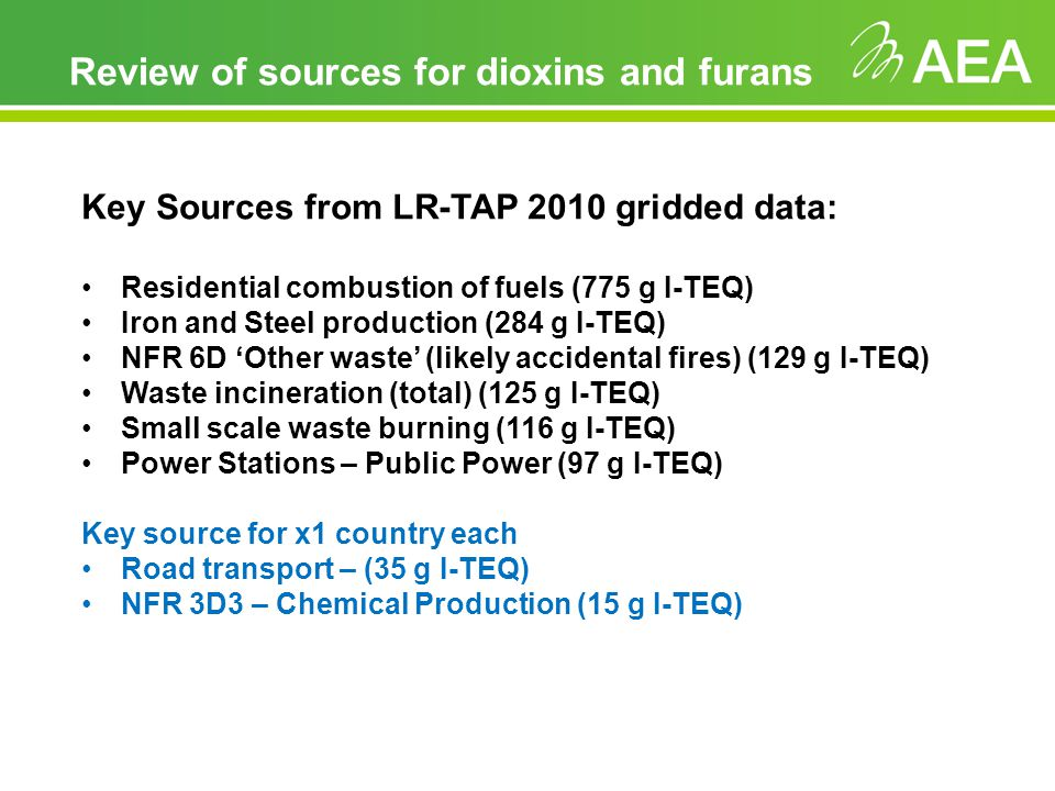 Review of sources for dioxins and furans