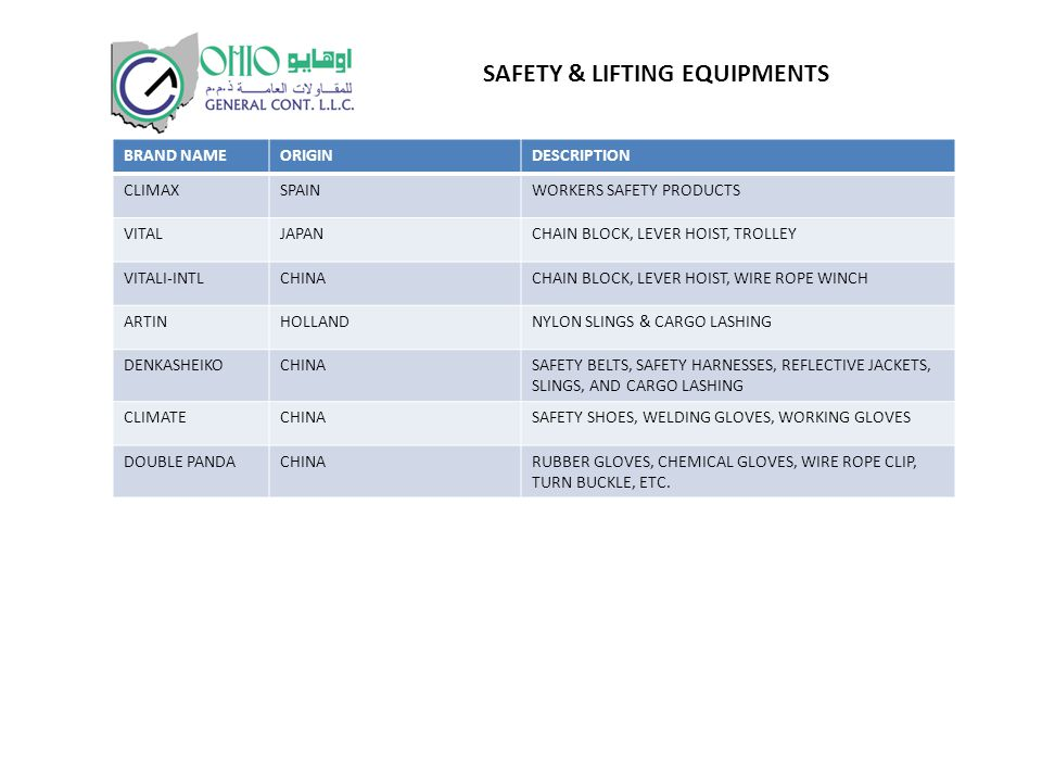 BRAND NAMEORIGINDESCRIPTION CLIMAXSPAINWORKERS SAFETY PRODUCTS VITALJAPANCHAIN BLOCK, LEVER HOIST, TROLLEY VITALI-INTLCHINACHAIN BLOCK, LEVER HOIST, WIRE ROPE WINCH ARTINHOLLANDNYLON SLINGS & CARGO LASHING DENKASHEIKOCHINASAFETY BELTS, SAFETY HARNESSES, REFLECTIVE JACKETS, SLINGS, AND CARGO LASHING CLIMATECHINASAFETY SHOES, WELDING GLOVES, WORKING GLOVES DOUBLE PANDACHINARUBBER GLOVES, CHEMICAL GLOVES, WIRE ROPE CLIP, TURN BUCKLE, ETC.
