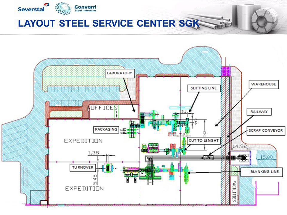 5 1 Blanking Line 2 Cut to length 3 Slitting Line ITINERARY FOR FACTORY TOUR Entry from GSK