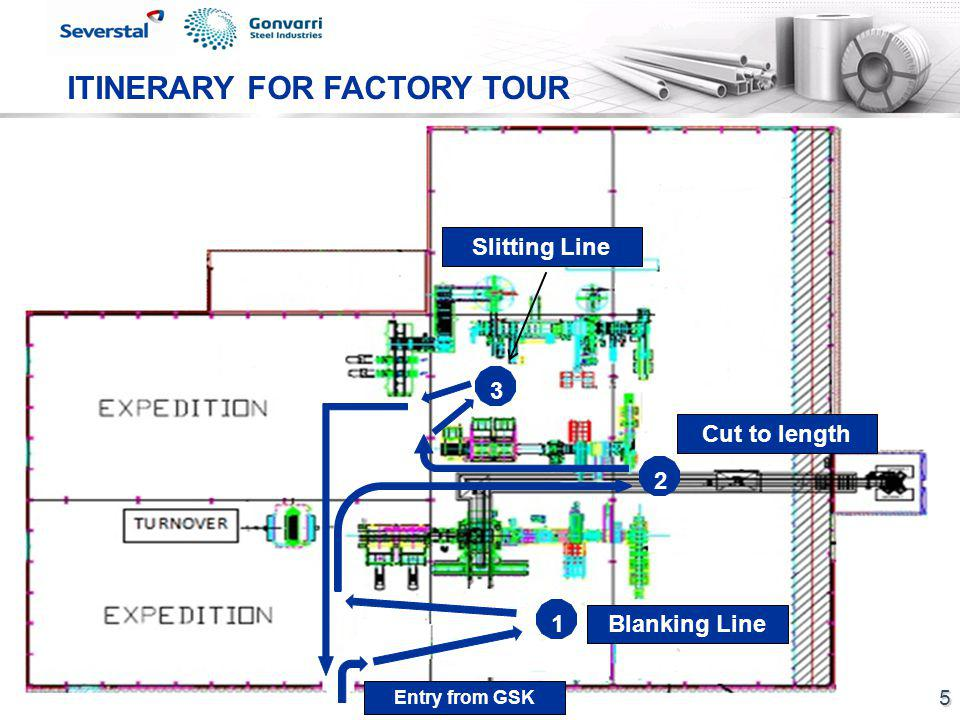 EQUIPMENT 1 Blanking Line 1 Blanking Line 1 Cut to Length Line 1 Cut to Length Line 1 Slitting Line 1 Slitting Line