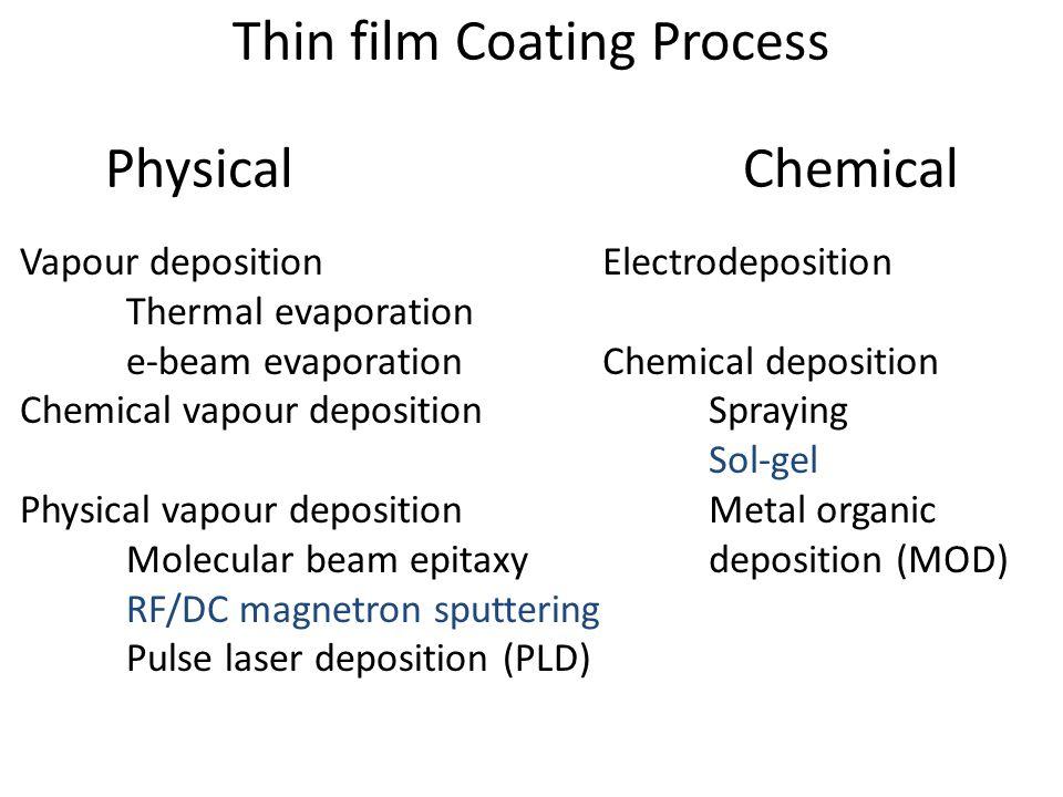 Vapour deposition Thermal evaporation e-beam evaporation Chemical vapour deposition Physical vapour deposition Molecular beam epitaxy RF/DC magnetron