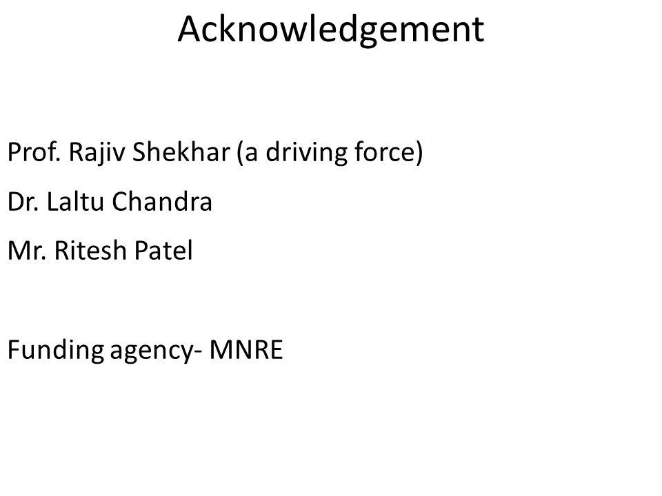 Acknowledgement Prof. Rajiv Shekhar (a driving force) Dr. Laltu Chandra Mr. Ritesh Patel Funding agency- MNRE