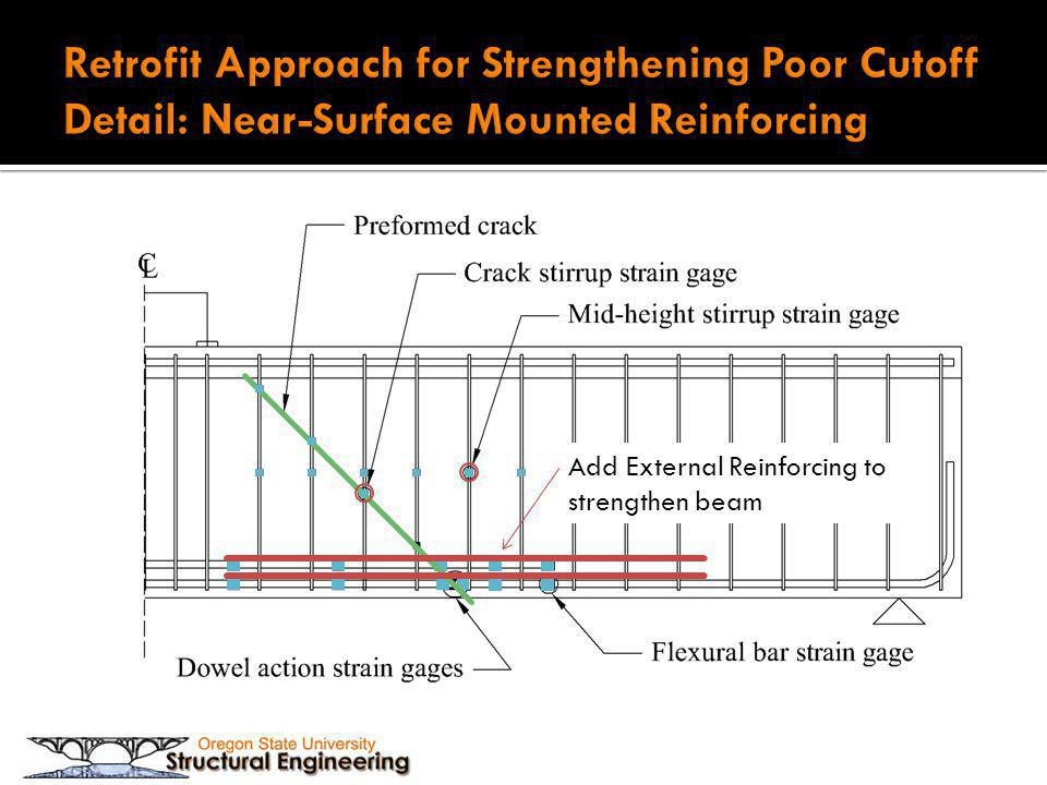Add External Reinforcing to strengthen beam