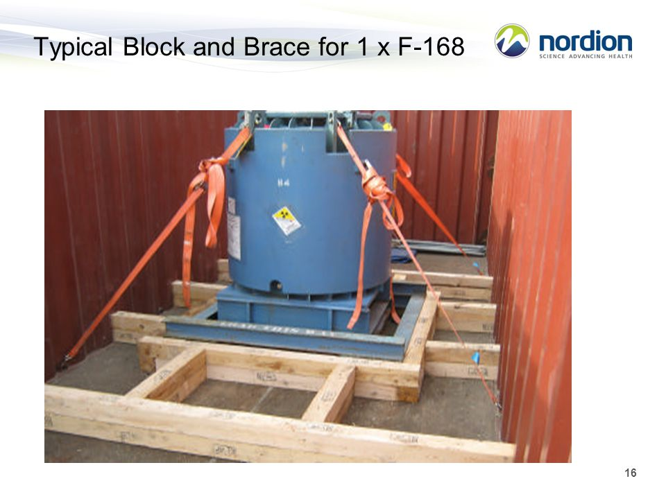 16 Typical Block and Brace for 1 x F-168