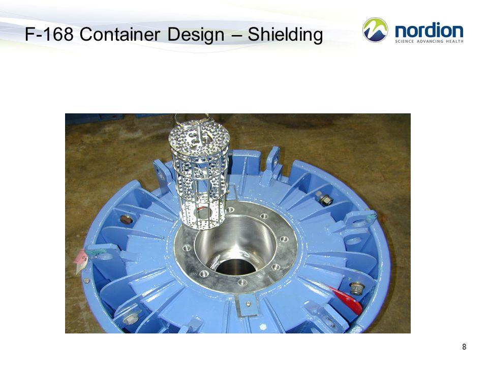 8 F-168 Container Design – Shielding