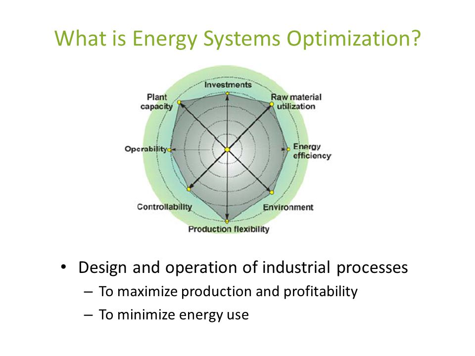 What is Energy Systems Optimization.