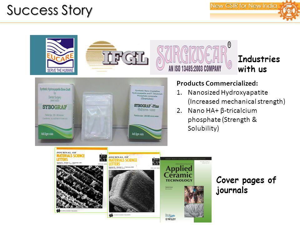 Products Commercialized: 1.Nanosized Hydroxyapatite (Increased mechanical strength) 2.Nano HA+ β-tricalcium phosphate (Strength & Solubility) Cover pages of journals Industries with us New CSIR for New India Success Story Success Story