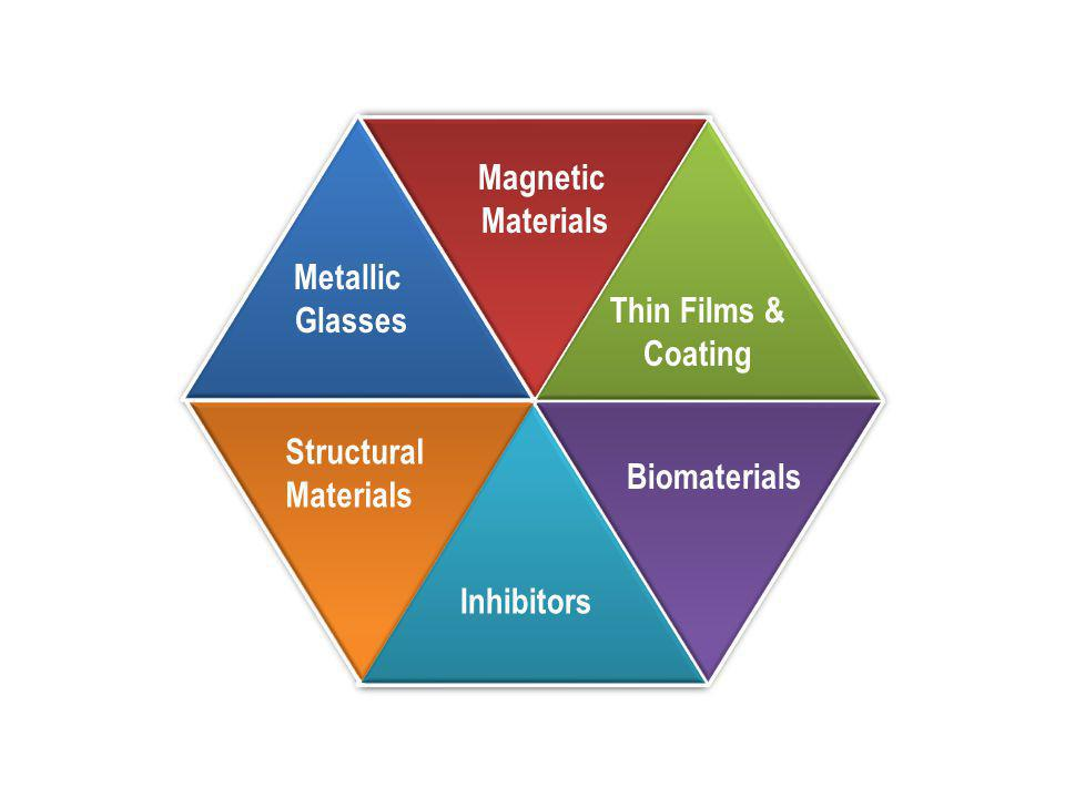 Magnetic Materials Magnetic Materials Thin Films & Coating Thin Films & Coating Biomaterials Metallic Glasses Metallic Glasses Inhibitors Structural Materials Structural Materials