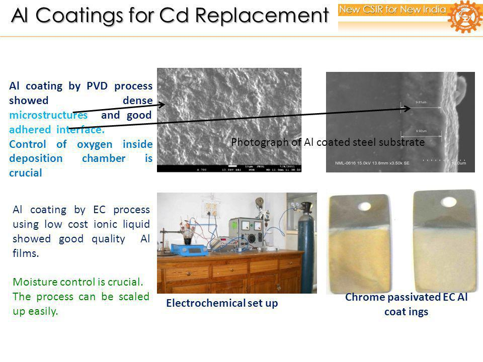 Al coating by PVD process showed dense microstructures and good adhered interface.