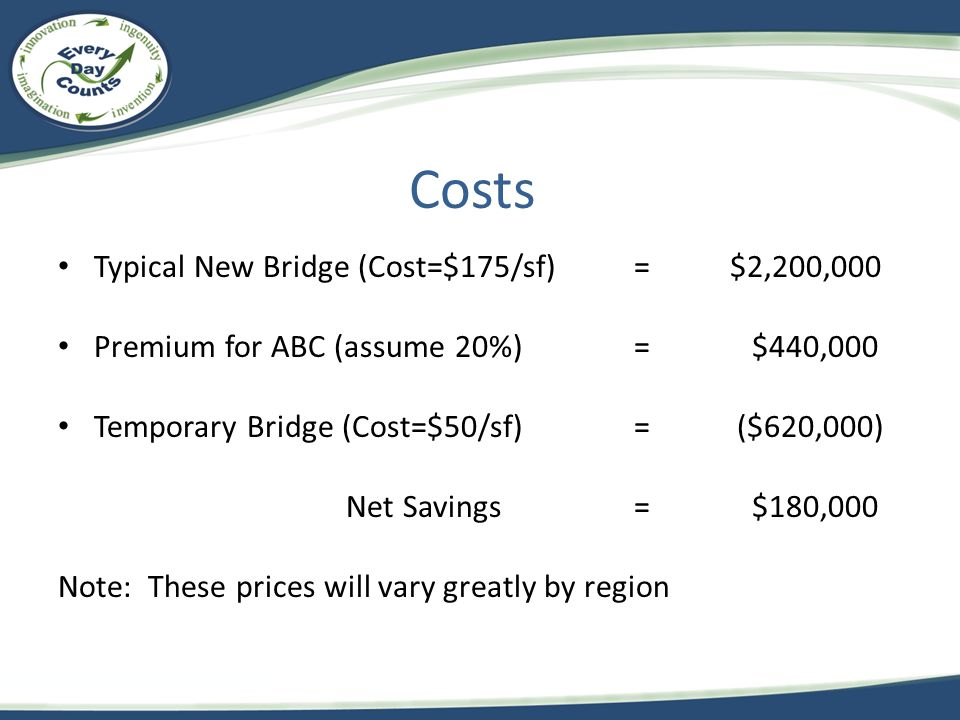 Costs Typical New Bridge (Cost=$175/sf) = $2,200,000 Premium for ABC (assume 20%)= $440,000 Temporary Bridge (Cost=$50/sf) = ($620,000) Net Savings =