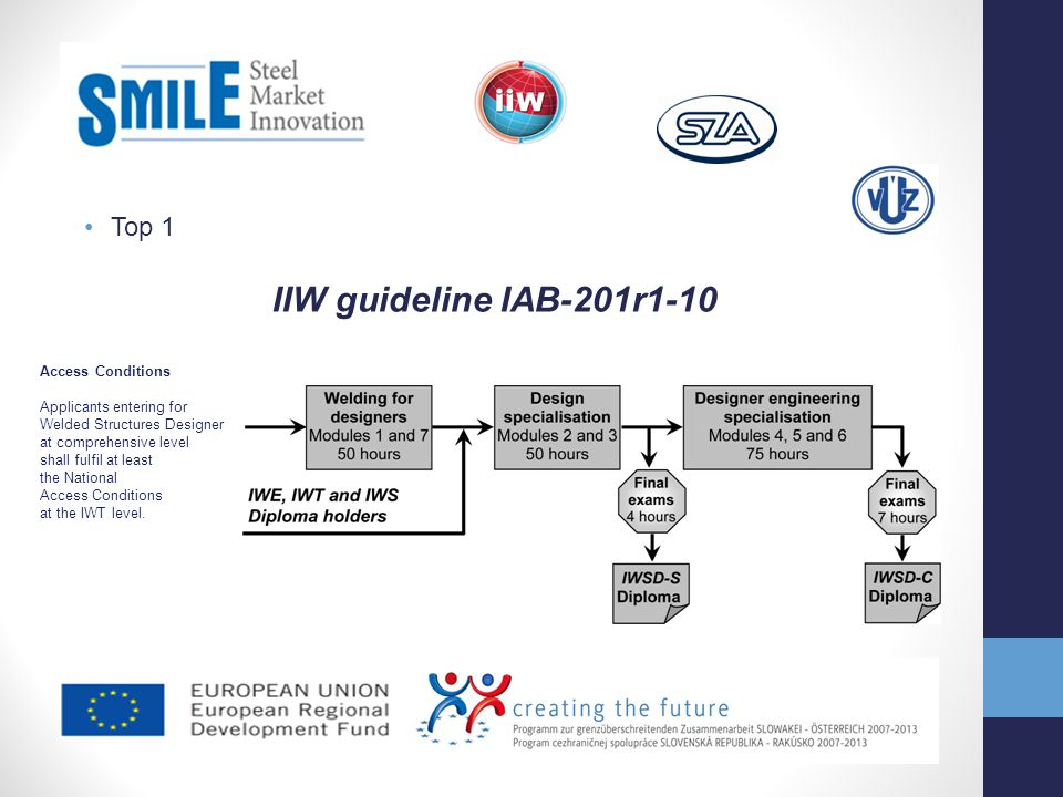 Top 1 IIW guideline IAB-201r1-10 Module 1: WELDING TECHNOLOGY (25 h) M1.1 Welding terminology M1.2 Welding symbols and design drawings M1.3 Overview of welding processes M1.4 Materials and weld metallurgy Module 2: STRENGTH OF MATERIALS (25 h) M2.1 Static equilibrium M2.2 Stress, strain and deformation M2.3 Failure criteria for structures and structural materials M2.4 Introduction to fatigue M2.5 Introduction to fracture mechanics M2.6 Material properties