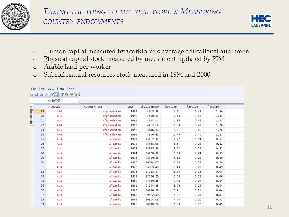 11 T AKING THE THING TO THE REAL WORLD : M EASURING COUNTRY ENDOWMENTS o Human capital measured by workforces average educational attainment o Physical capital stock measured by investment updated by PIM o Arable land per worker o Subsoil natural resources stock measured in 1994 and 2000