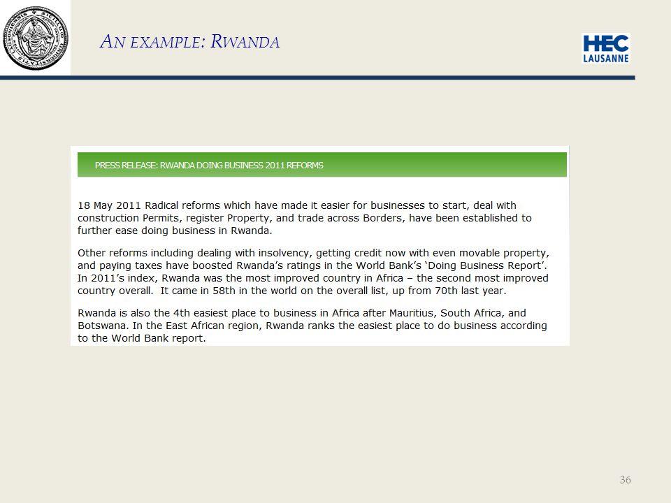 36 A N EXAMPLE : R WANDA