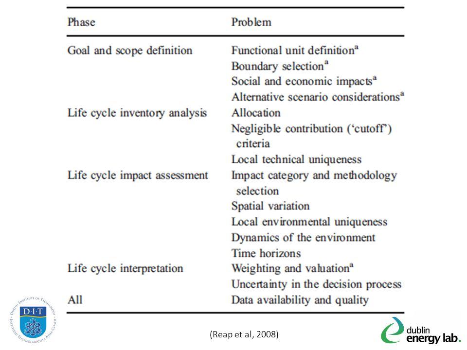 (Reap et al, 2008)