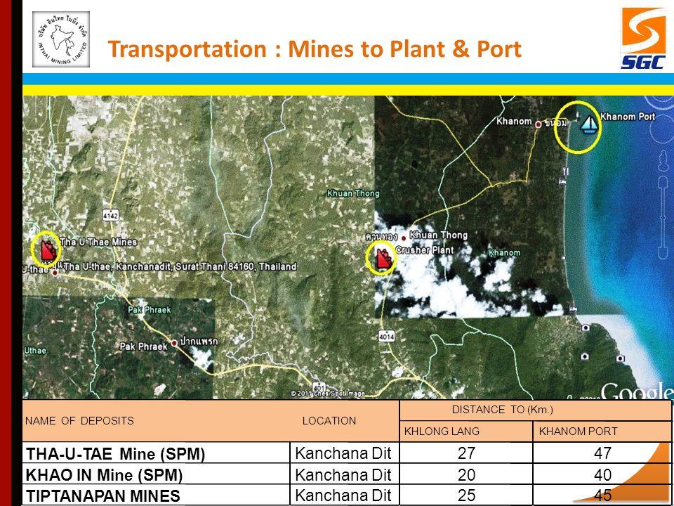 Transportation : Mines to Plant & Port KHLONG LANGKHANOM PORT THA-U-TAE Mine (SPM) Kanchana Dit2747 KHAO IN Mine (SPM) Kanchana Dit2040 TIPTANAPAN MINES Kanchana Dit2545 DISTANCE TO (Km.) NAME OF DEPOSITSLOCATION