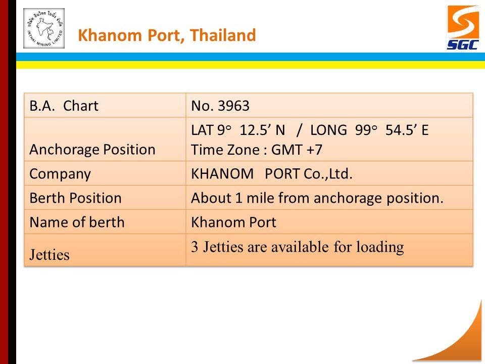 Khanom Port, Thailand