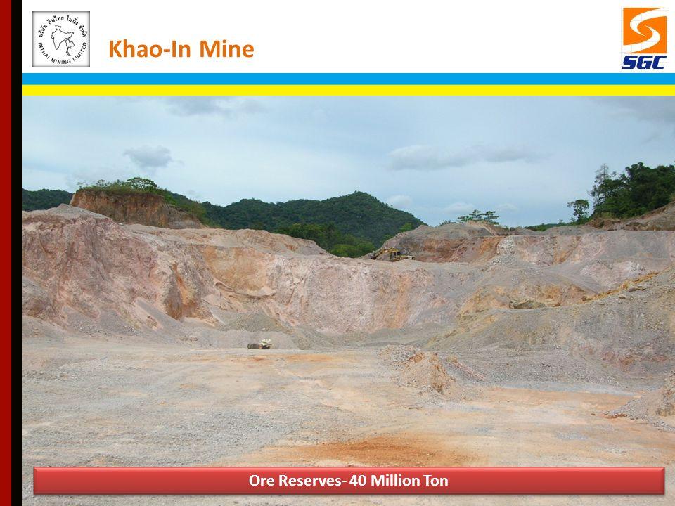Ore Reserves- 40 Million Ton Khao-In Mine