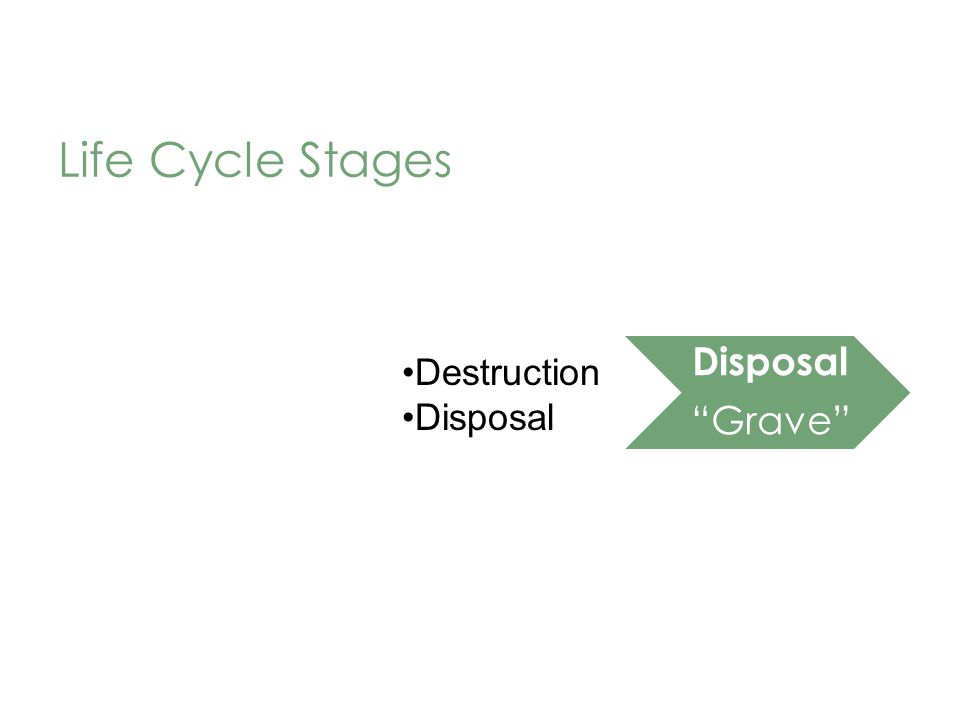 Life Cycle Stages Use Disposal Grave Destruction Disposal