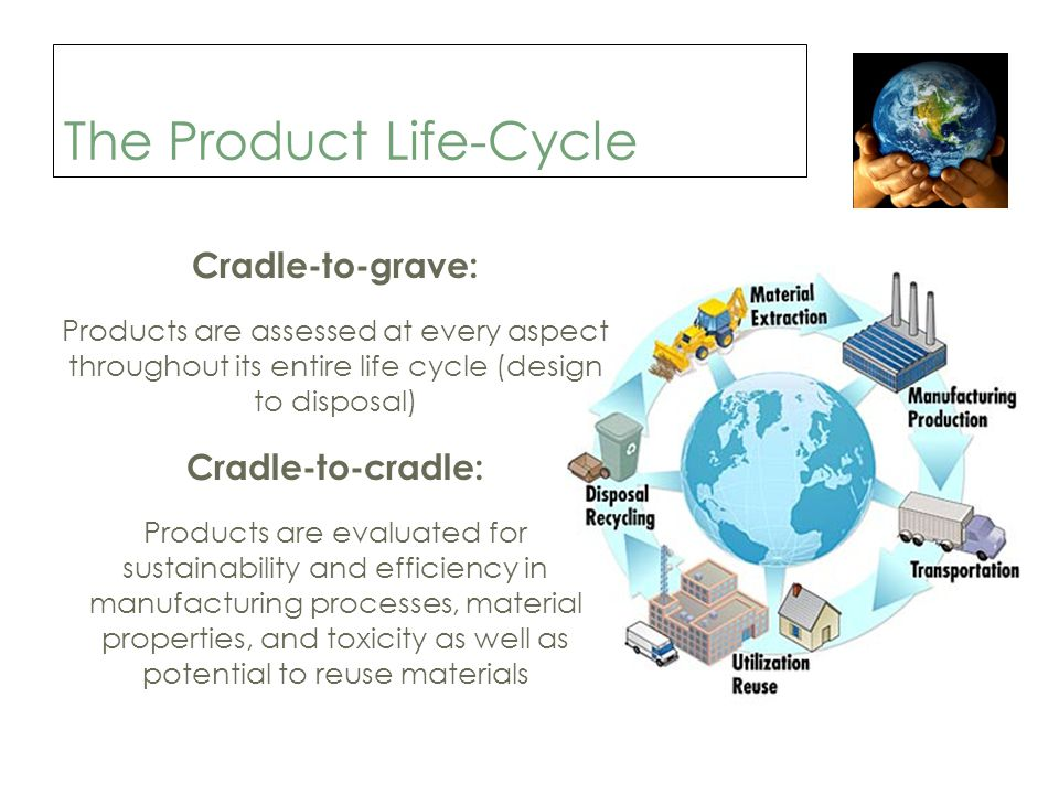 The Product Life-Cycle Cradle-to-grave: Products are assessed at every aspect throughout its entire life cycle (design to disposal) Cradle-to-cradle:
