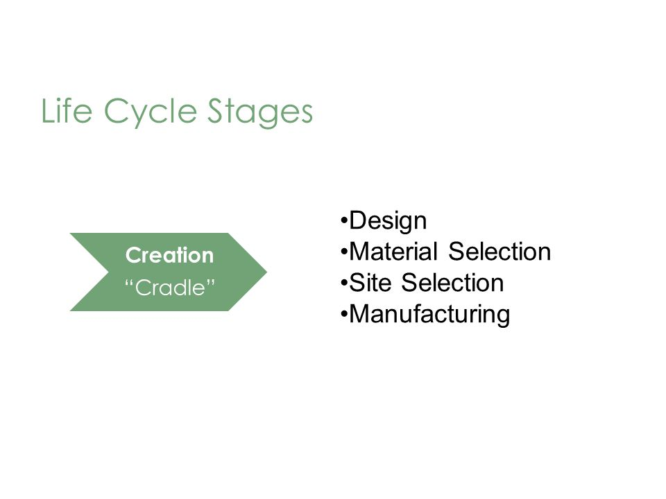 Life Cycle Stages Creation Cradle UseDemolition Design Material Selection Site Selection Manufacturing