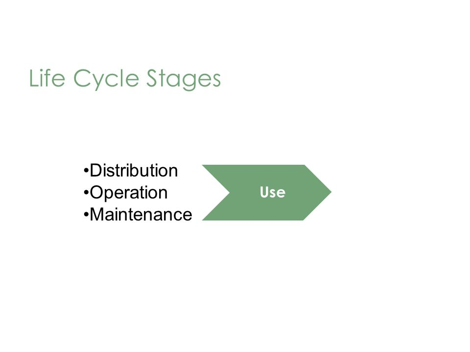 Life Cycle Stages Use Demolition Distribution Operation Maintenance