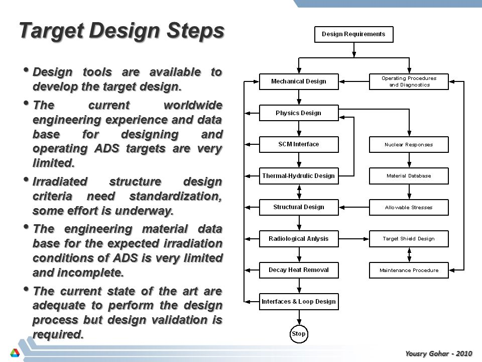 Target Design Steps Design tools are available to develop the target design.
