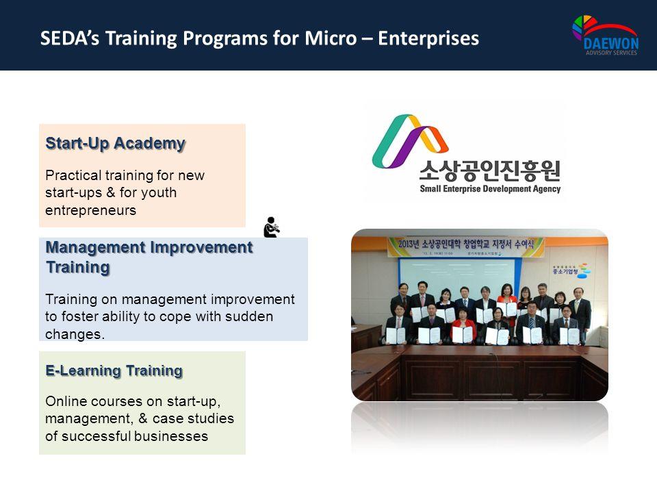 Start-Up Academy Practical training for new start-ups & for youth entrepreneurs E-Learning Training Online courses on start-up, management, & case stu