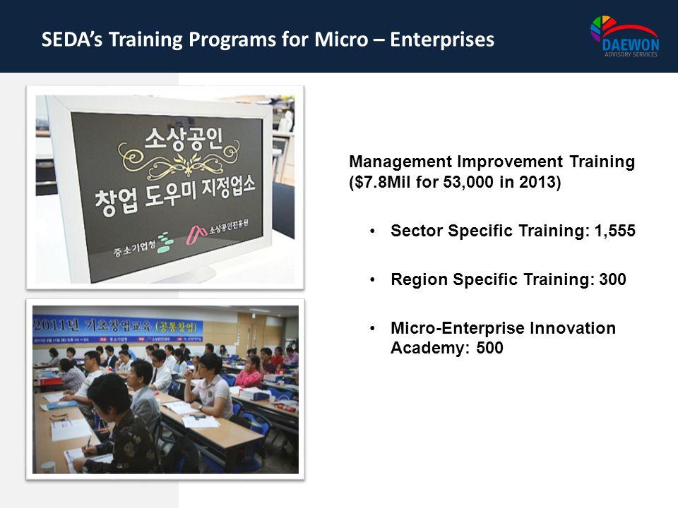 Management Improvement Training ($7.8Mil for 53,000 in 2013) Sector Specific Training: 1,555 Region Specific Training: 300 Micro-Enterprise Innovation
