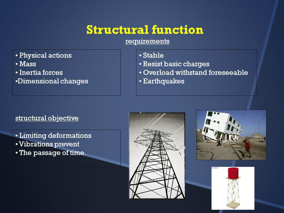 Structural function requirements Physical actions Mass Inertia forces Dimensional changes Stable Resist basic charges Overload withstand foreseeable Earthquakes structural objective Limiting deformations Vibrations prevent The passage of time.