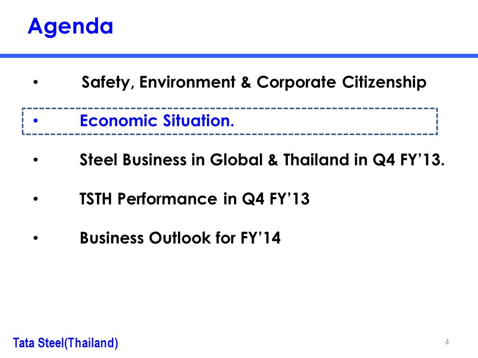 Agenda Safety, Environment & Corporate Citizenship Economic Situation.