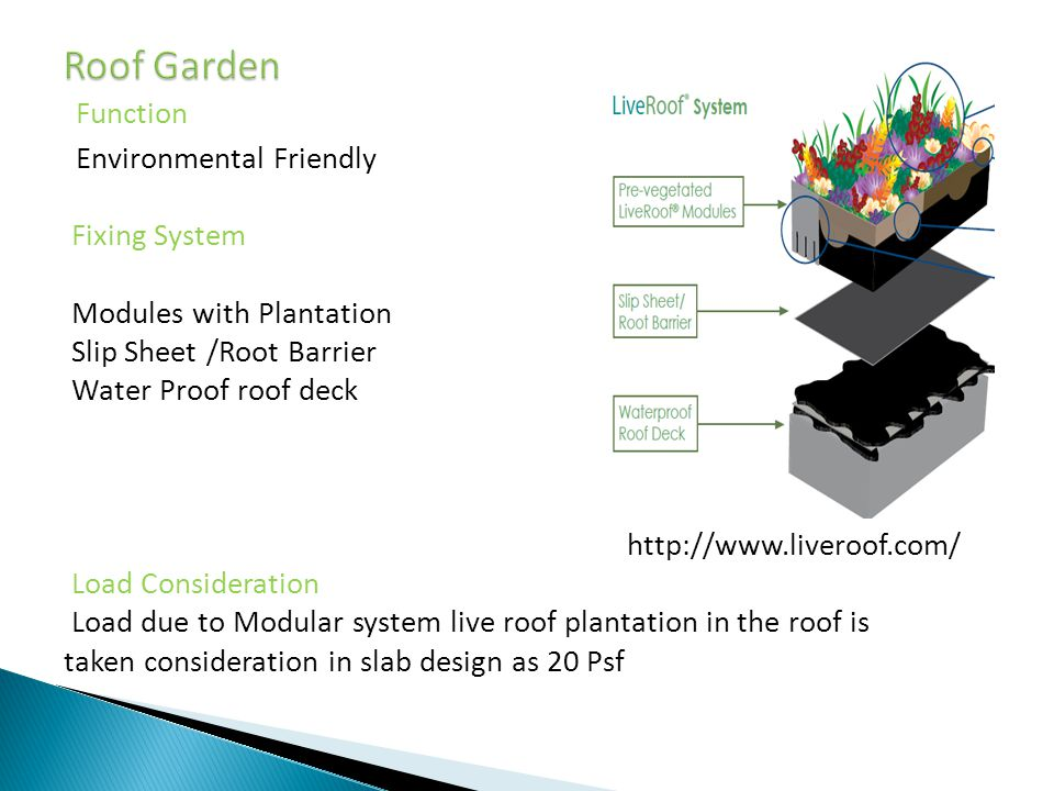 Function Environmental Friendly Fixing System Modules with Plantation Slip Sheet /Root Barrier Water Proof roof deck http://www.liveroof.com/ Load Consideration Load due to Modular system live roof plantation in the roof is taken consideration in slab design as 20 Psf