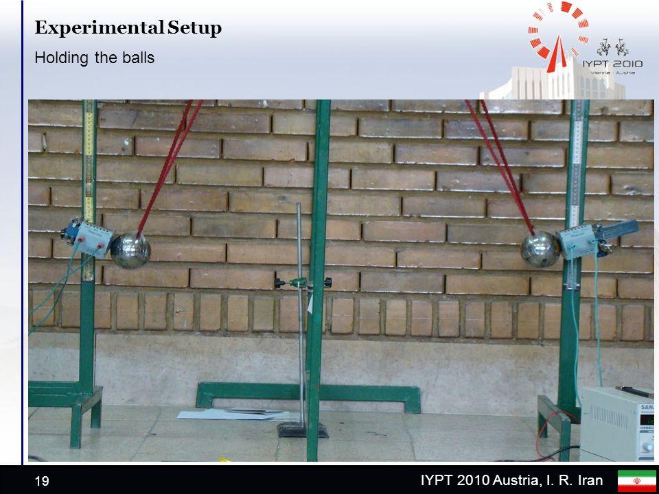 IYPT 2010 Austria, I. R. Iran Experimental Setup Holding the balls 19