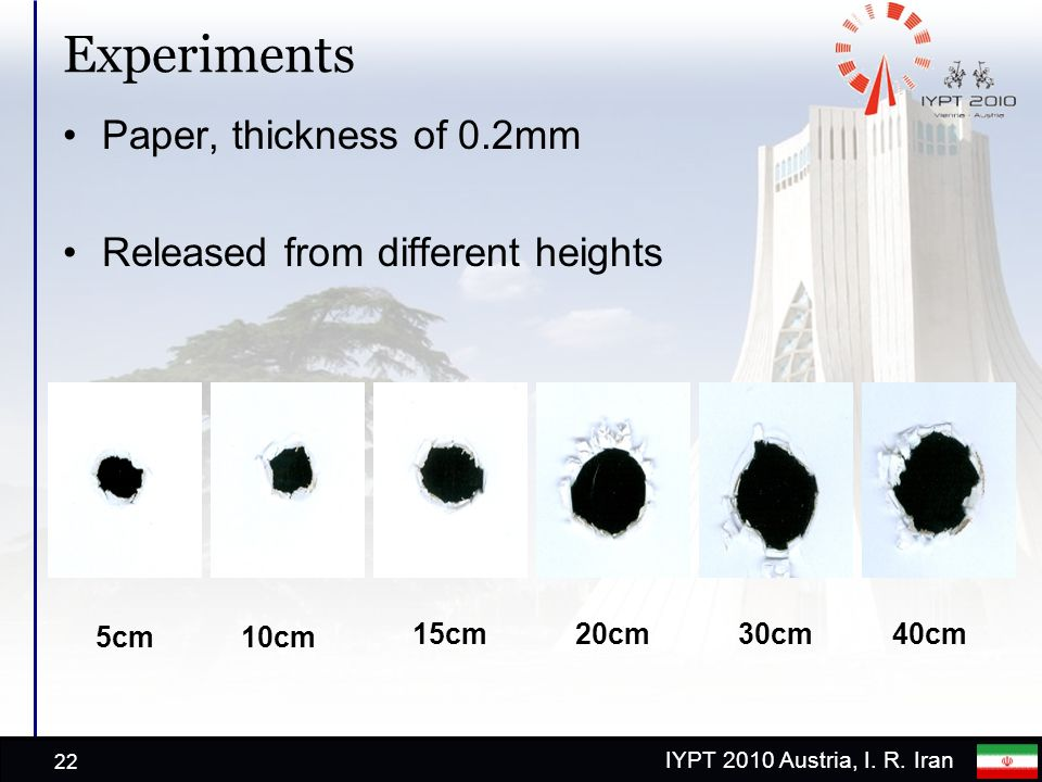 IYPT 2010 Austria, I. R. Iran Experiments Paper, thickness of 0.2mm Released from different heights 22 5cm10cm 15cm20cm40cm30cm