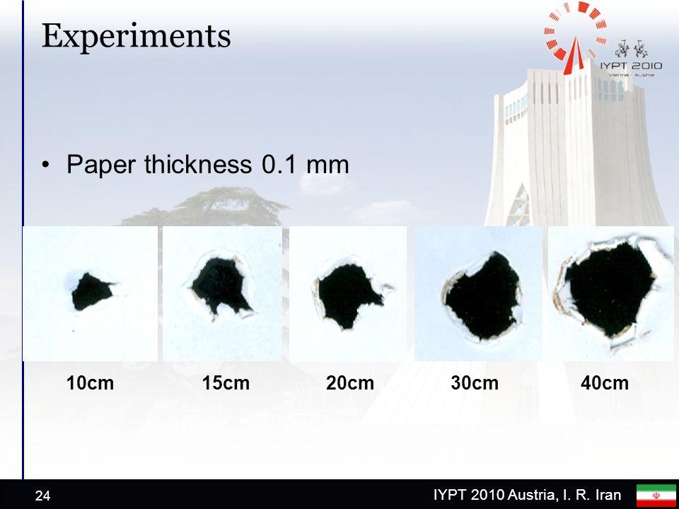 IYPT 2010 Austria, I. R. Iran Experiments Paper thickness 0.1 mm 24 10cm15cm20cm30cm40cm