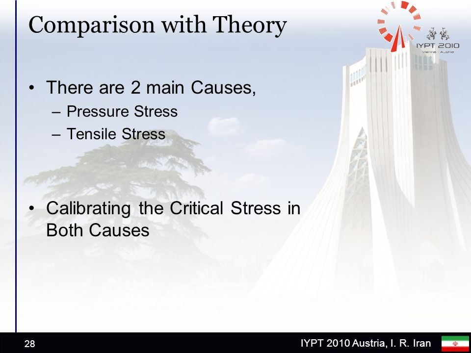 IYPT 2010 Austria, I. R. Iran Comparison with Theory There are 2 main Causes, –Pressure Stress –Tensile Stress Calibrating the Critical Stress in Both