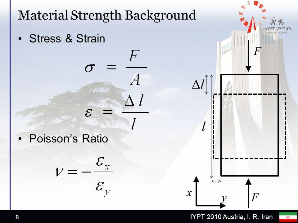 IYPT 2010 Austria, I. R. Iran Material Strength Background Stress & Strain Poissons Ratio 8 F F l ΔlΔl x y